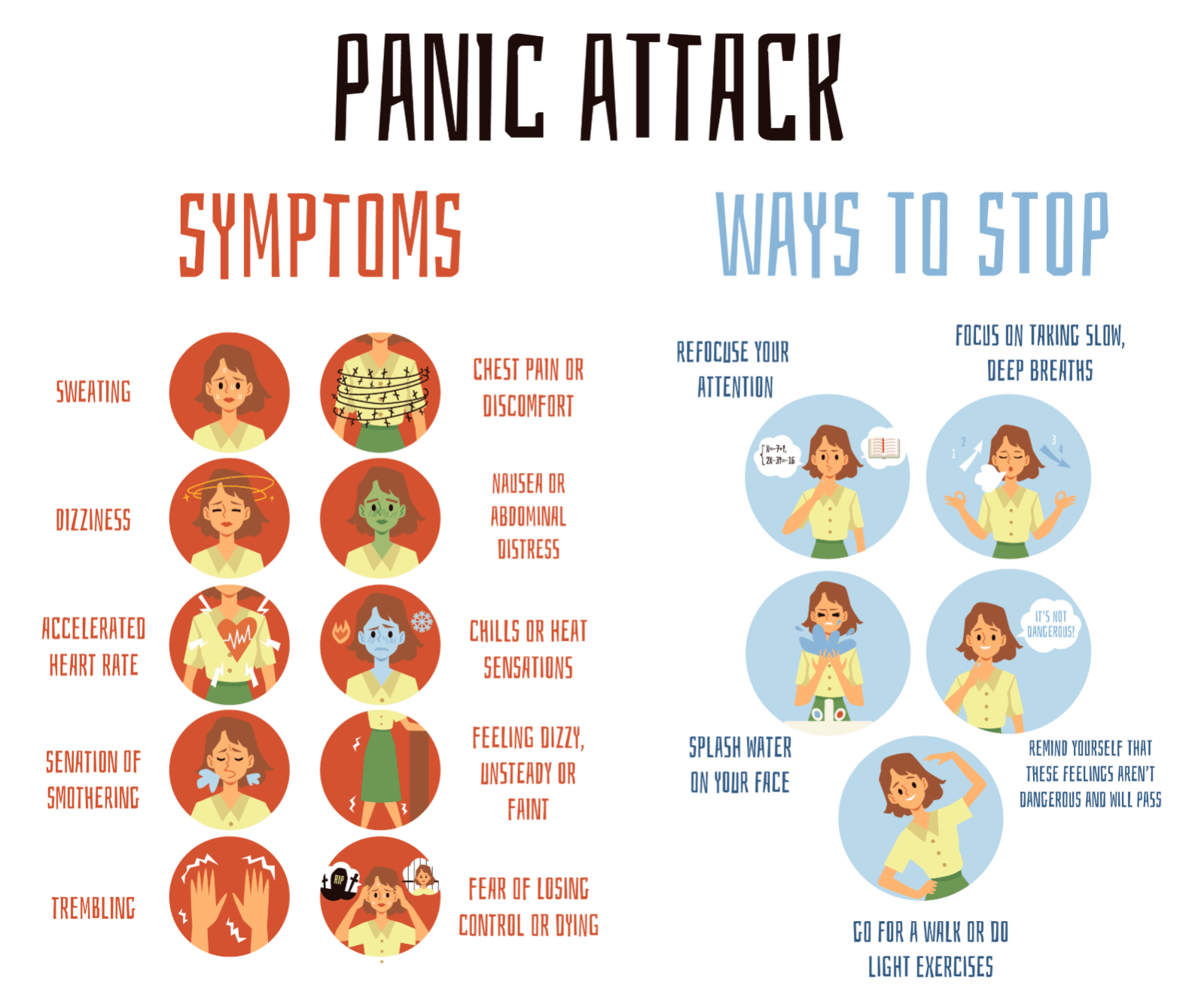 Panic Attack Symptoms and Panic Disorder