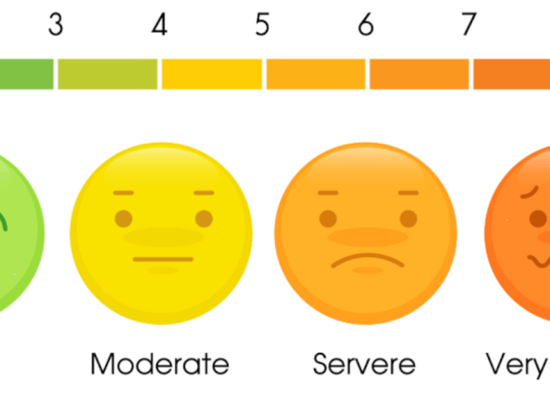 Rate Your Panic Attacks With This Severity Scale